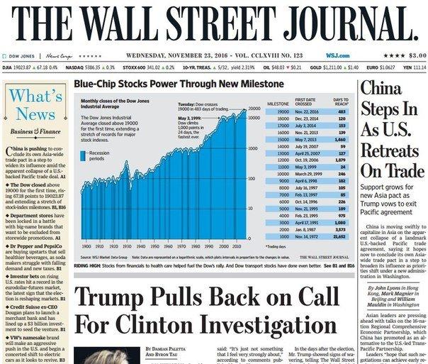 Download wallstreetjournal 20161123 The Wall Street Journal